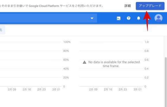 GoogleCloudPlatformホーム画面右上