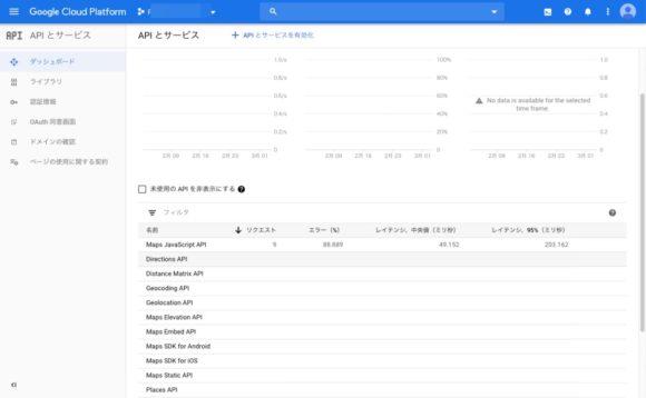 GoogleCloudPlatformホーム画面